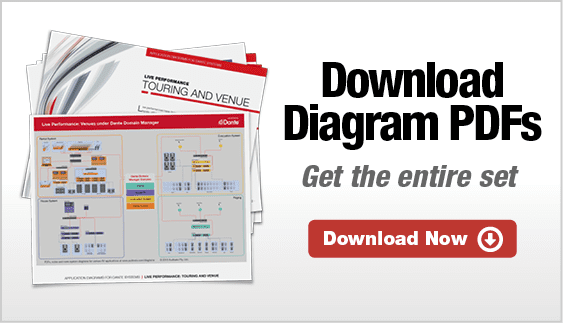 Download Application Diagrams as PDF